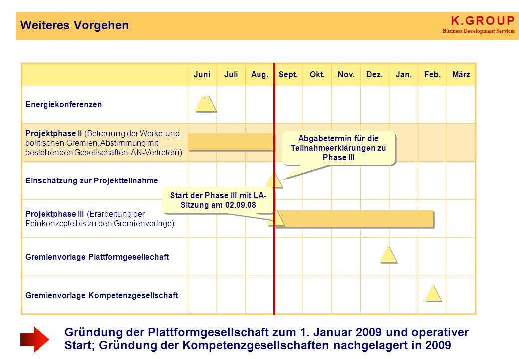 K. G R O U P Business Development Services Weiteres Vorgehen Gründung der Plattformgesellschaft zum 1. Januar 2009 und operativer Start; Gründung der