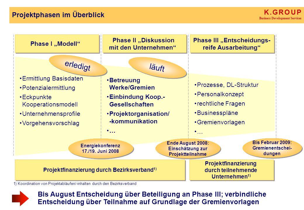 K. G R O U P Business Development Services Projektphasen im Überblick Bis August Entscheidung über Beteiligung an Phase III; verbindliche Entscheidung