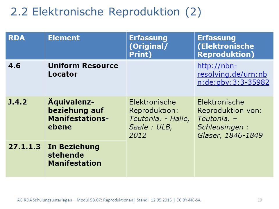 2.2 Elektronische Reproduktion (2) 19 RDAElementErfassung (Original/ Print) Erfassung (Elektronische Reproduktion) 4.6Uniform Resource Locator http://