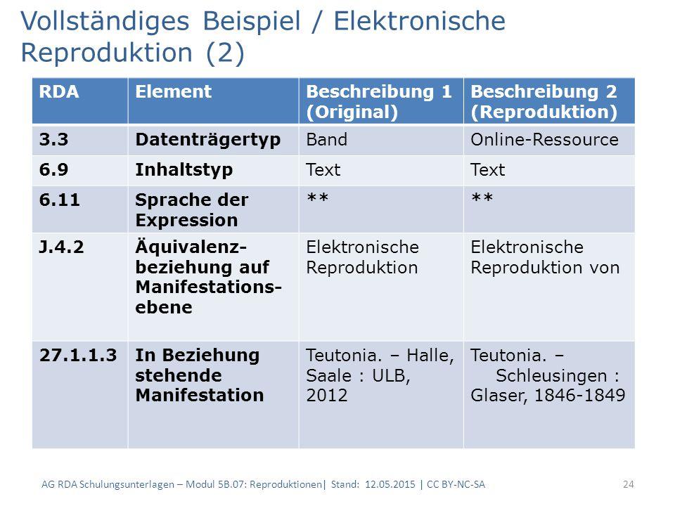 Vollständiges Beispiel / Elektronische Reproduktion (2) 24 RDAElementBeschreibung 1 (Original) Beschreibung 2 (Reproduktion) 3.3DatenträgertypBandOnli