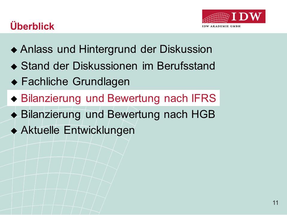 11 Überblick  Bilanzierung und Bewertung nach HGB  Aktuelle Entwicklungen  Anlass und Hintergrund der Diskussion  Stand der Diskussionen im Berufs
