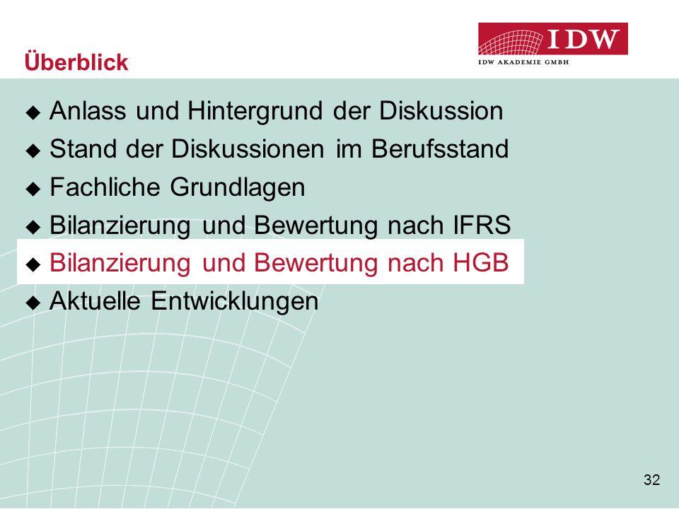 32  Anlass und Hintergrund der Diskussion  Stand der Diskussionen im Berufsstand  Fachliche Grundlagen  Bilanzierung und Bewertung nach IFRS  Bil