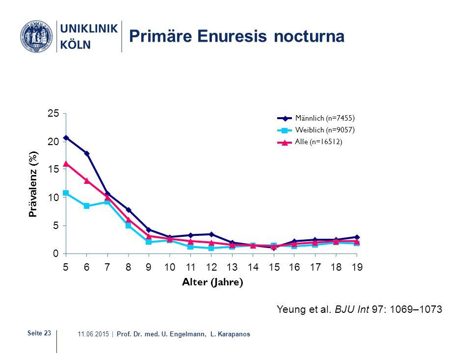 Seite 23 11.06.2015 | Prof. Dr. med. U. Engelmann, L. Karapanos Primäre Enuresis nocturna 0 5 10 15 20 25 5678910111213141516171819 Alter (Jahre) Präv