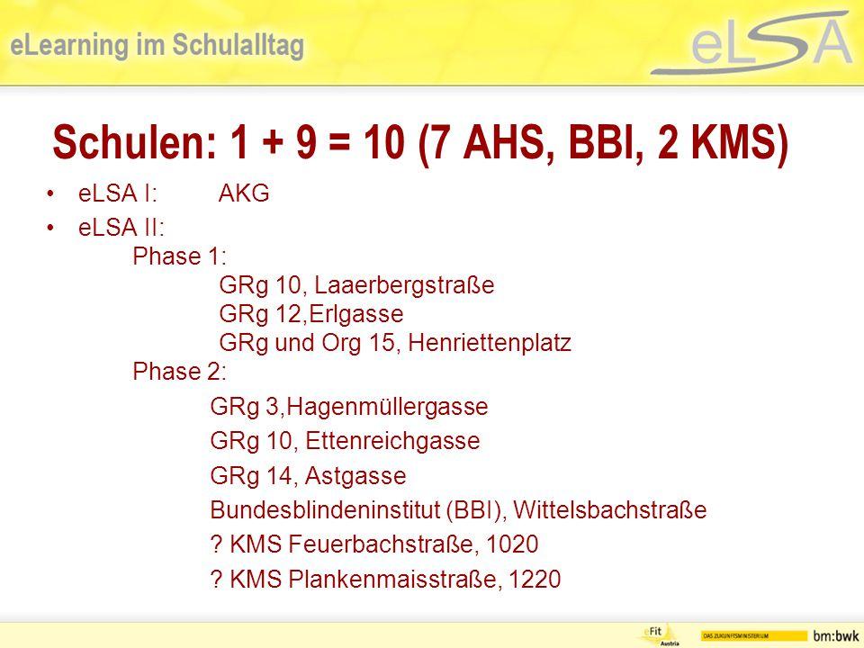Schulen: 1 + 9 = 10 (7 AHS, BBI, 2 KMS) eLSA I: AKG eLSA II: Phase 1: GRg 10, Laaerbergstraße GRg 12,Erlgasse GRg und Org 15, Henriettenplatz Phase 2: GRg 3,Hagenmüllergasse GRg 10, Ettenreichgasse GRg 14, Astgasse Bundesblindeninstitut (BBI), Wittelsbachstraße .