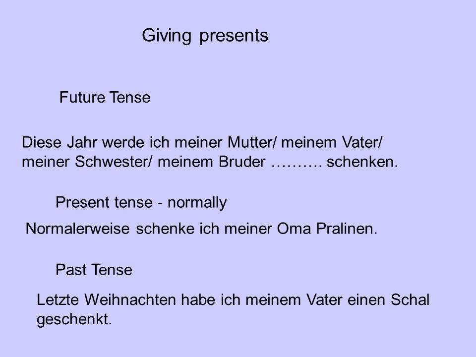 Future Tense Diese Jahr werde ich meiner Mutter/ meinem Vater/ meiner Schwester/ meinem Bruder ………. schenken. Present tense - normally Normalerweise s