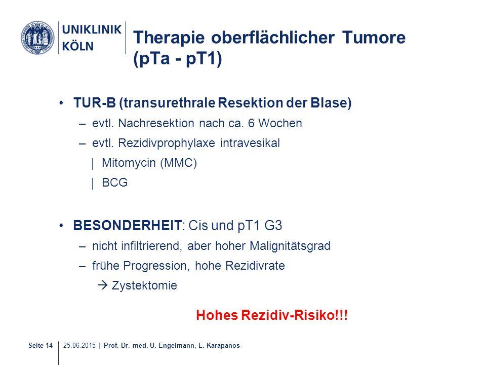 Seite 14 25.06.2015 | Prof. Dr. med. U. Engelmann, L. Karapanos Therapie oberflächlicher Tumore (pTa - pT1) TUR-B (transurethrale Resektion der Blase)