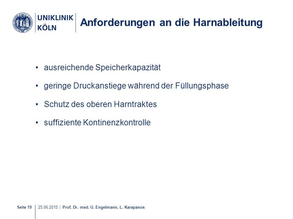 Seite 19 25.06.2015 | Prof. Dr. med. U. Engelmann, L. Karapanos 27-40 Anforderungen an die Harnableitung ausreichende Speicherkapazität geringe Drucka