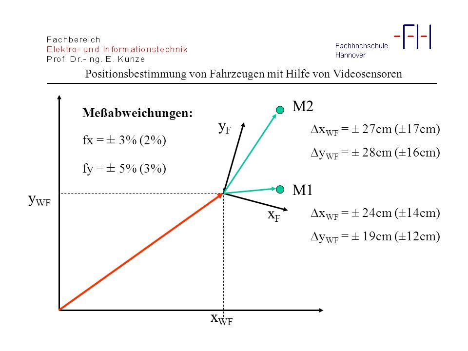 M1 M2 Meßabweichungen: fx = ± 3% (2%) fy = ± 5% (3%) x WF y WF  x WF = ± 24cm (±14cm)  y WF = ± 19cm (±12cm)  x WF = ± 27cm (±17cm)  y WF = ± 28cm (±16cm) xFxF yFyF