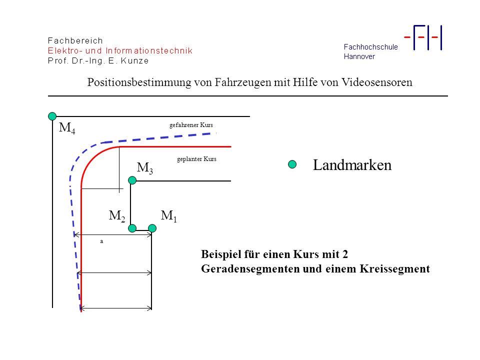 Beispiel für einen Kurs mit 2 Geradensegmenten und einem Kreissegment geplanter Kurs gefahrener Kurs a M1M1 M3M3 M4M4 M2M2 Landmarken