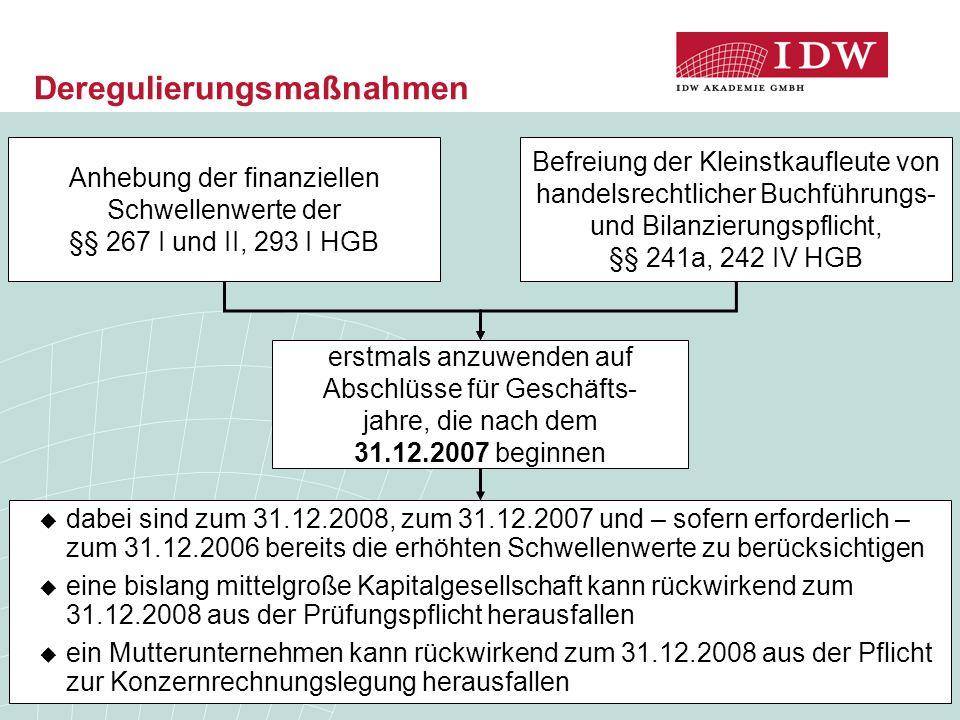 Deregulierungsmaßnahmen Anhebung der finanziellen Schwellenwerte der §§ 267 I und II, 293 I HGB Befreiung der Kleinstkaufleute von handelsrechtlicher