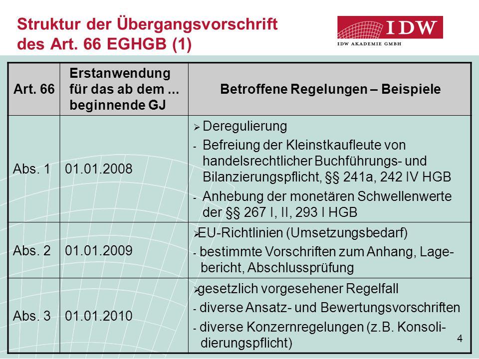 45 Übergangswahlrechte im Konzern- abschluss (1)  Bilanzierungs- und Bewertungswahlrechte für KA eines MU Ausübung im KA ist unabhängig von Ausübung in den Jahresabschlüssen der in den KA einbezogenen Unternehmen (§§ 300 II 2, 308 I 2 HGB)  gilt auch für Übergangswahlrechte des Art.