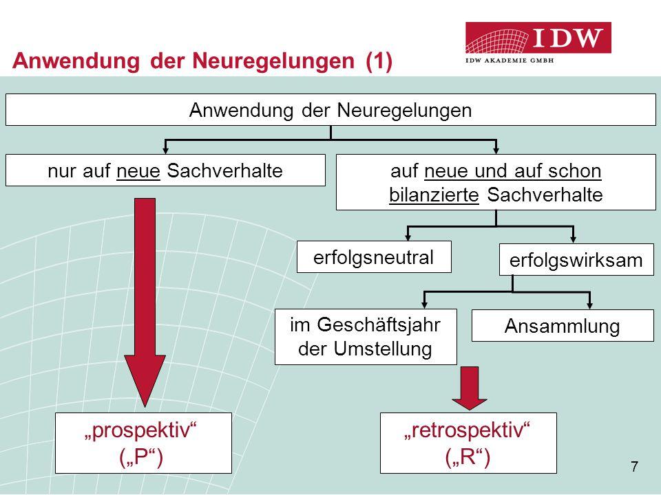 7 Anwendung der Neuregelungen (1) erfolgsneutral erfolgswirksam nur auf neue Sachverhalteauf neue und auf schon bilanzierte Sachverhalte Anwendung der