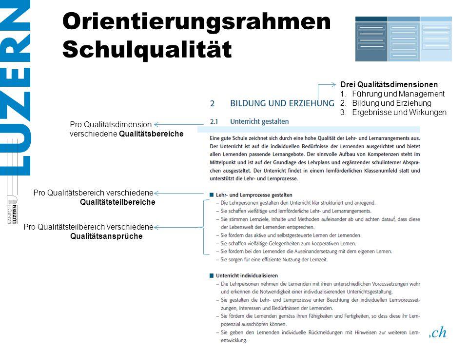 Orientierungsrahmen Schulqualität Drei Qualitätsdimensionen: 1.Führung und Management 2.Bildung und Erziehung 3.Ergebnisse und Wirkungen Pro Qualitäts