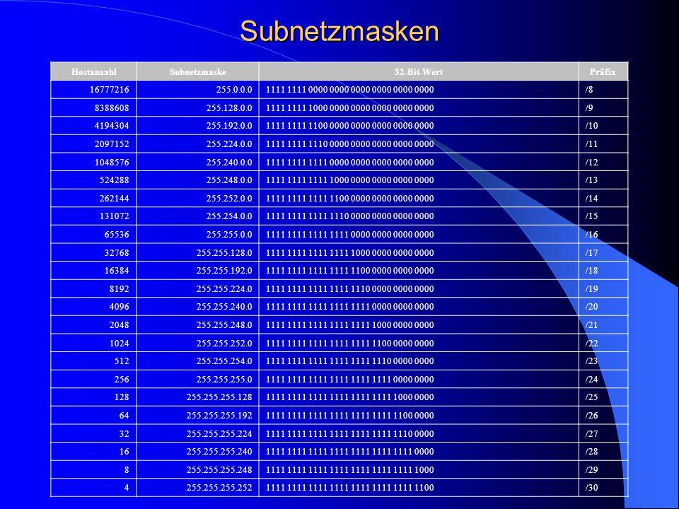 Subnetzmasken HostanzahlSubnetzmaske32-Bit-WertPräfix 16777216255.0.0.01111 1111 0000 0000 0000 0000 0000 0000/8 8388608255.128.0.01111 1111 1000 0000