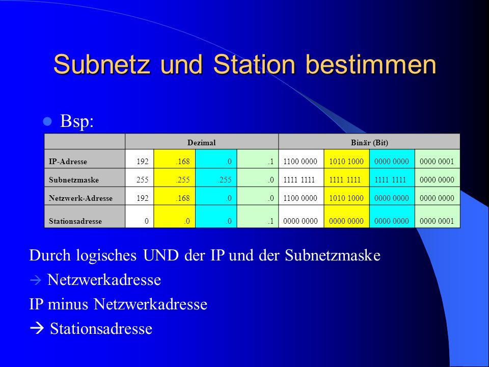 Subnetz und Station bestimmen Bsp: DezimalBinär (Bit) IP-Adresse192.168.0.11100 00001010 10000000 0000 0001 Subnetzmaske255.255.01111 0000 Netzwerk-Ad