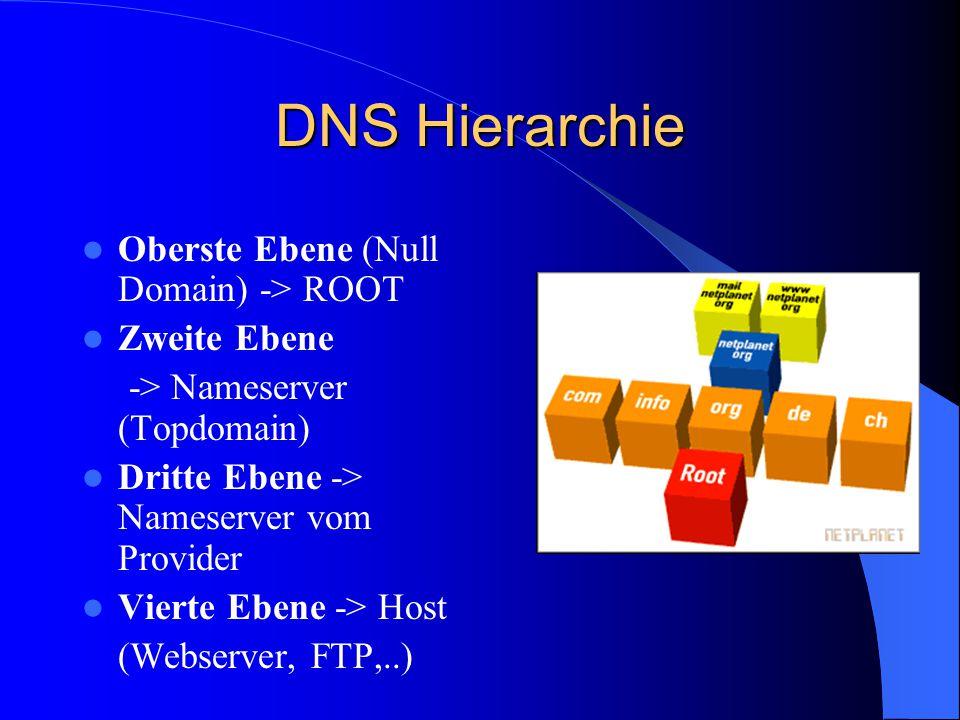 DNS Hierarchie Oberste Ebene (Null Domain) -> ROOT Zweite Ebene -> Nameserver (Topdomain) Dritte Ebene -> Nameserver vom Provider Vierte Ebene -> Host