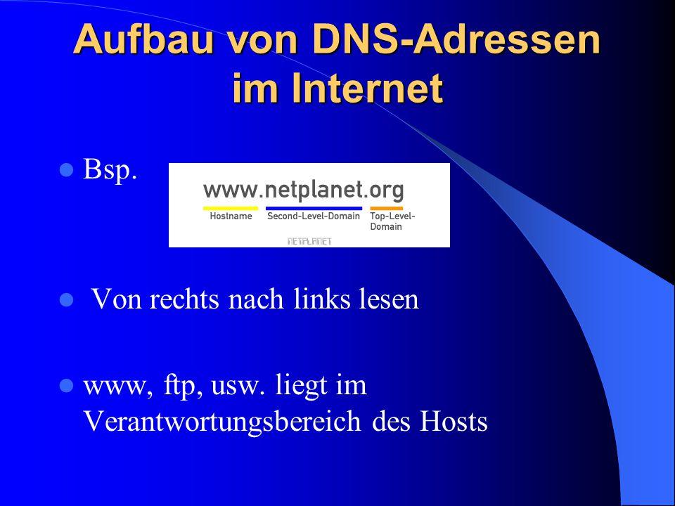 Aufbau von DNS-Adressen im Internet Bsp. Von rechts nach links lesen www, ftp, usw. liegt im Verantwortungsbereich des Hosts