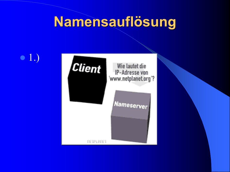 Namensauflösung 1.)