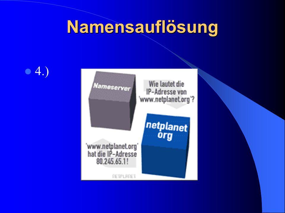 Namensauflösung 4.)