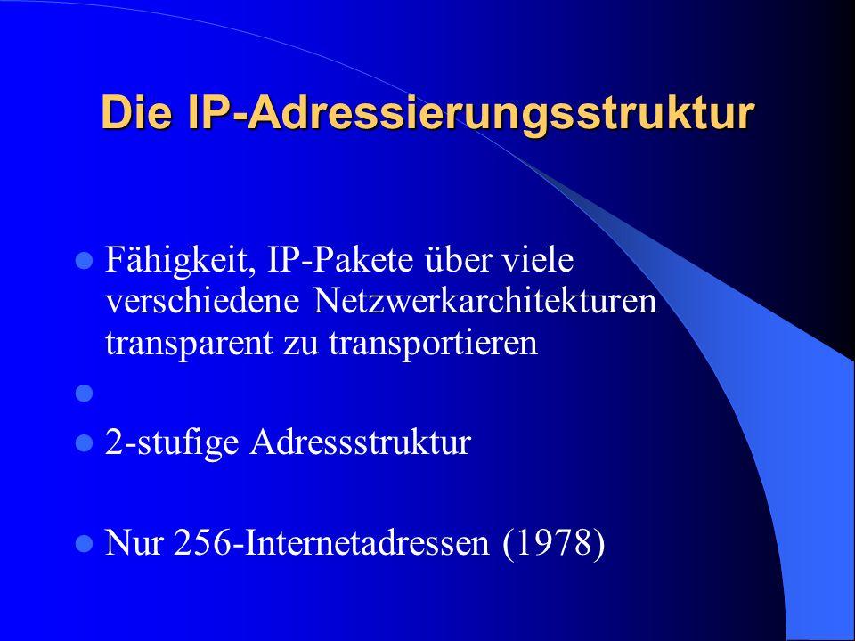Die IP-Adressierungsstruktur Fähigkeit, IP-Pakete über viele verschiedene Netzwerkarchitekturen transparent zu transportieren 2-stufige Adressstruktur