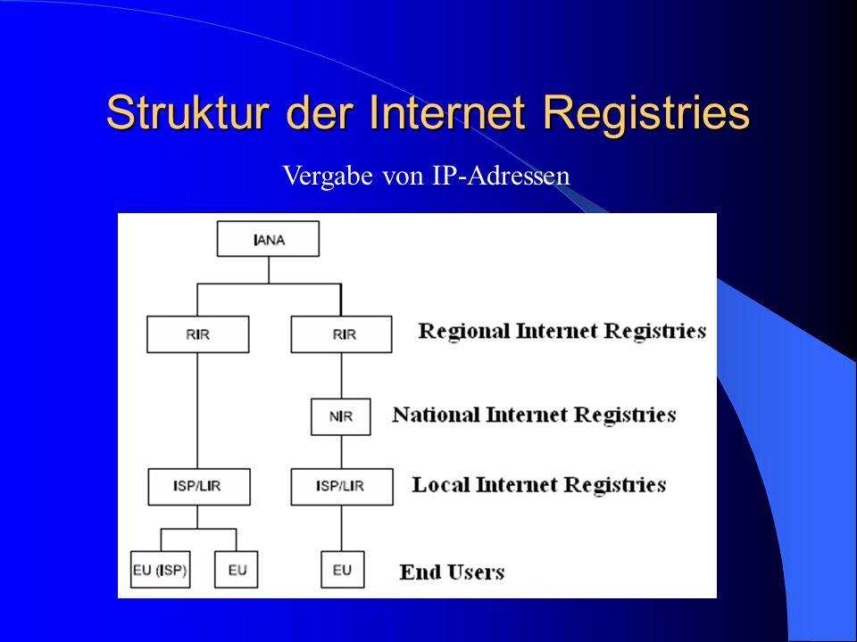 Struktur der Internet Registries Vergabe von IP-Adressen