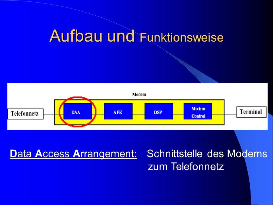 Aufbau und Funktionsweise Data Access Arrangement: Schnittstelle des Modems zum Telefonnetz