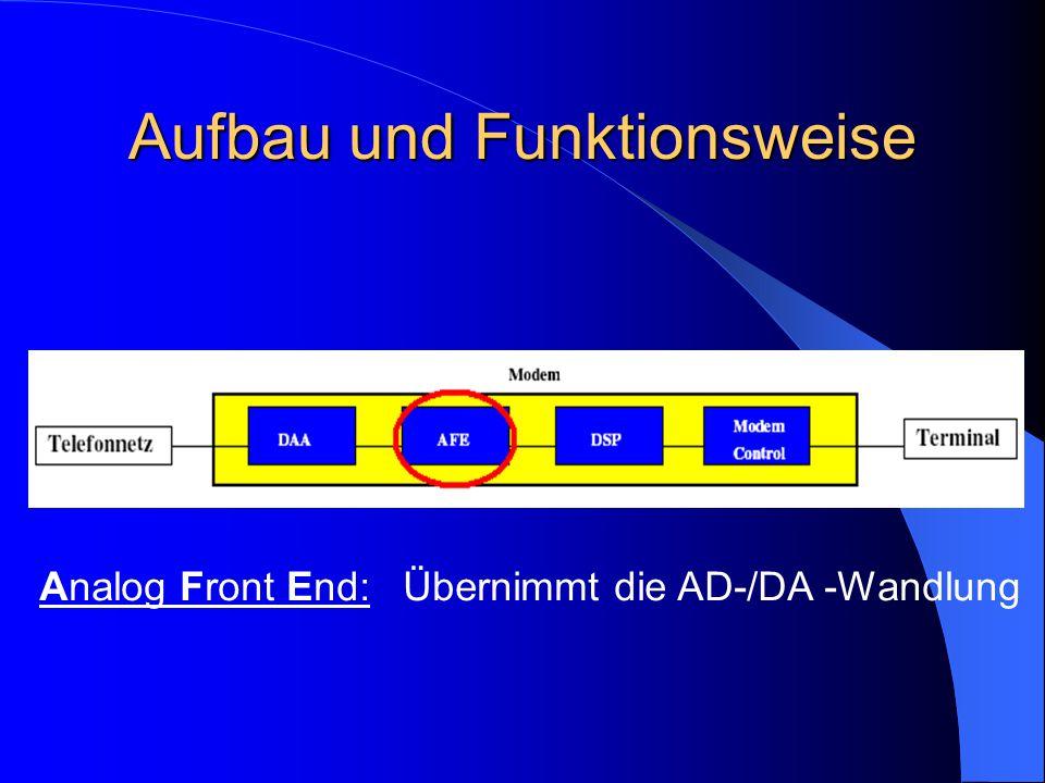 Aufbau und Funktionsweise Analog Front End: Übernimmt die AD-/DA -Wandlung