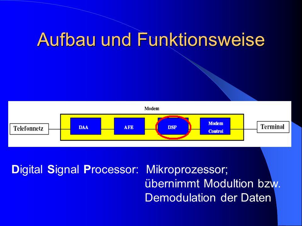 Aufbau und Funktionsweise Digital Signal Processor: Mikroprozessor; übernimmt Modultion bzw. Demodulation der Daten