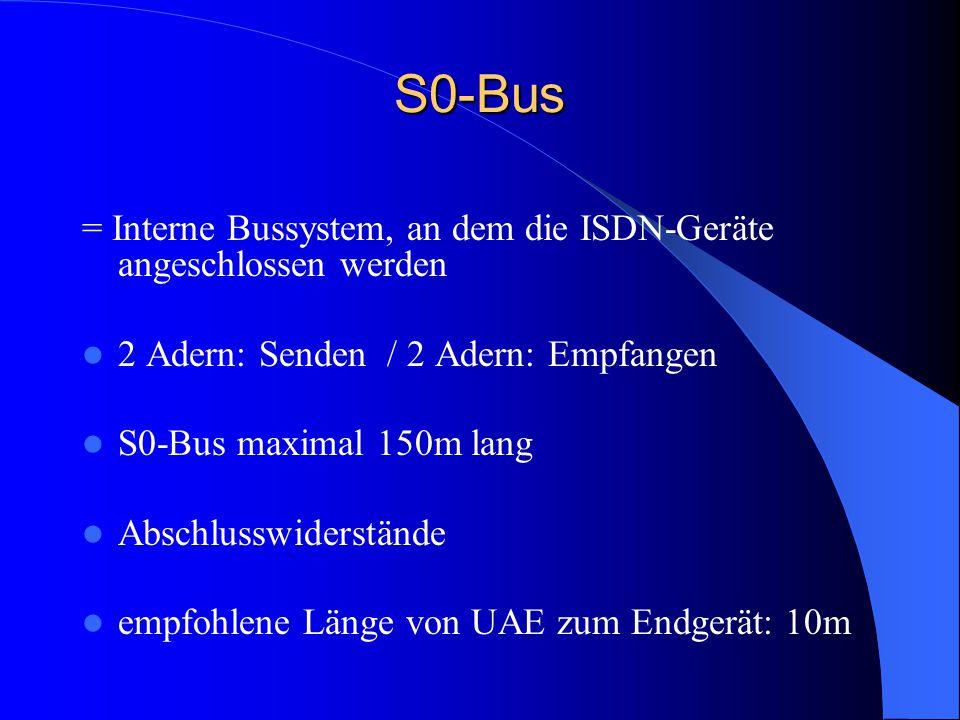 S0-Bus = Interne Bussystem, an dem die ISDN-Geräte angeschlossen werden 2 Adern: Senden / 2 Adern: Empfangen S0-Bus maximal 150m lang Abschlusswiderst