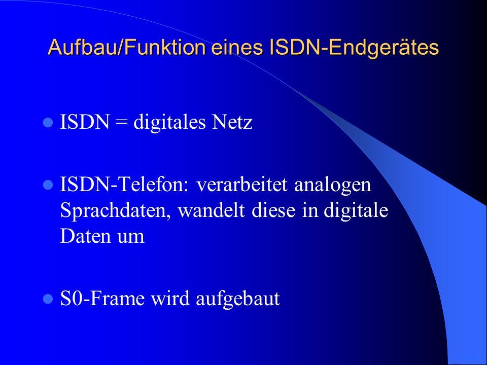 Aufbau/Funktion eines ISDN-Endgerätes ISDN = digitales Netz ISDN-Telefon: verarbeitet analogen Sprachdaten, wandelt diese in digitale Daten um S0-Fram