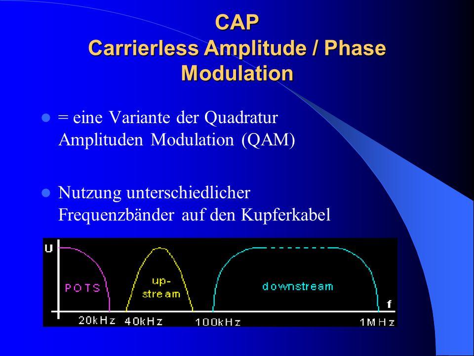 CAP Carrierless Amplitude / Phase Modulation = eine Variante der Quadratur Amplituden Modulation (QAM) Nutzung unterschiedlicher Frequenzbänder auf de