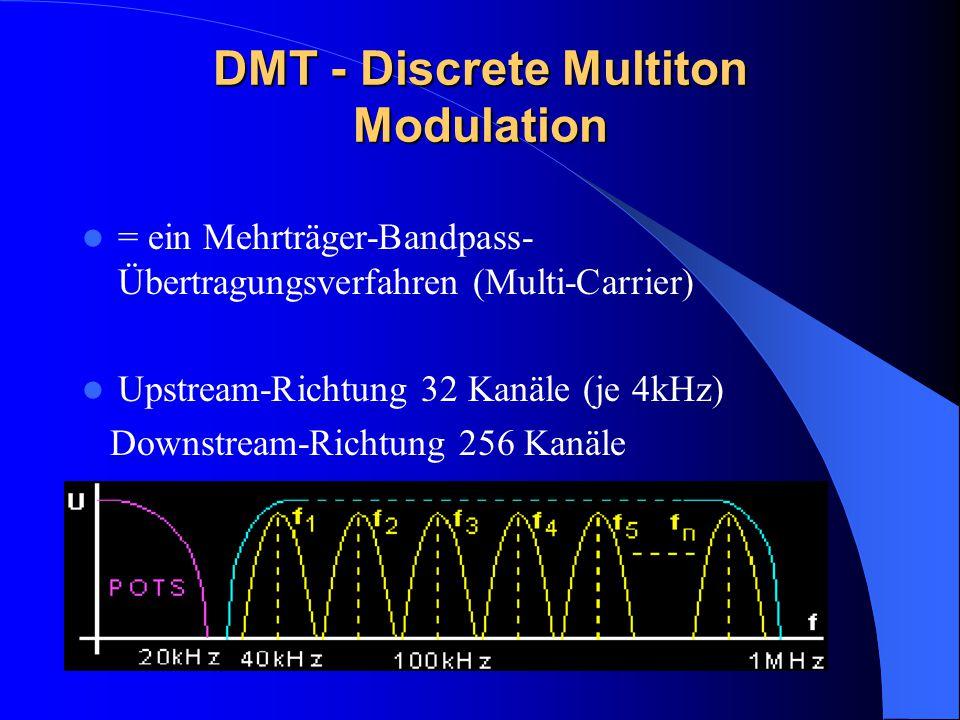 DMT - Discrete Multiton Modulation = ein Mehrträger-Bandpass- Übertragungsverfahren (Multi-Carrier) Upstream-Richtung 32 Kanäle (je 4kHz) Downstream-R