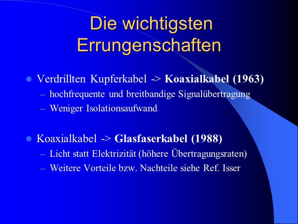 Die wichtigsten Errungenschaften Die wichtigsten Errungenschaften Verdrillten Kupferkabel -> Koaxialkabel (1963) – hochfrequente und breitbandige Sign