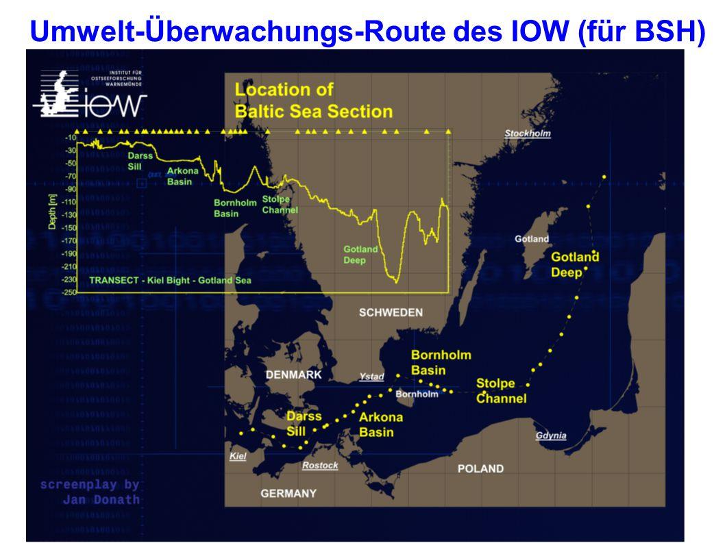 Oktober 2002 (vor Einstrom) Juni 2003 (nach Einstrom) Sauerstoffkonzentration in der Ostsee http://www.io-warnemuende.de/research/salzwassereinbruch2003.html