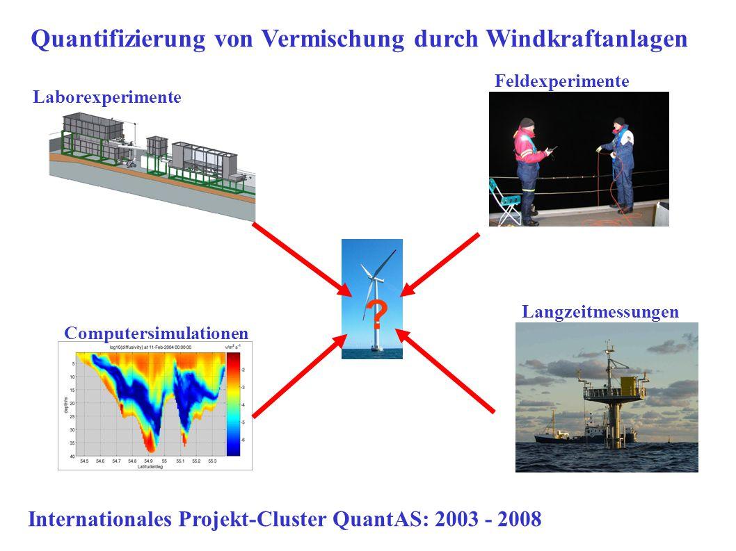 Quantifizierung von Vermischung durch Windkraftanlagen ? Laborexperimente Feldexperimente Langzeitmessungen Computersimulationen Internationales Proje