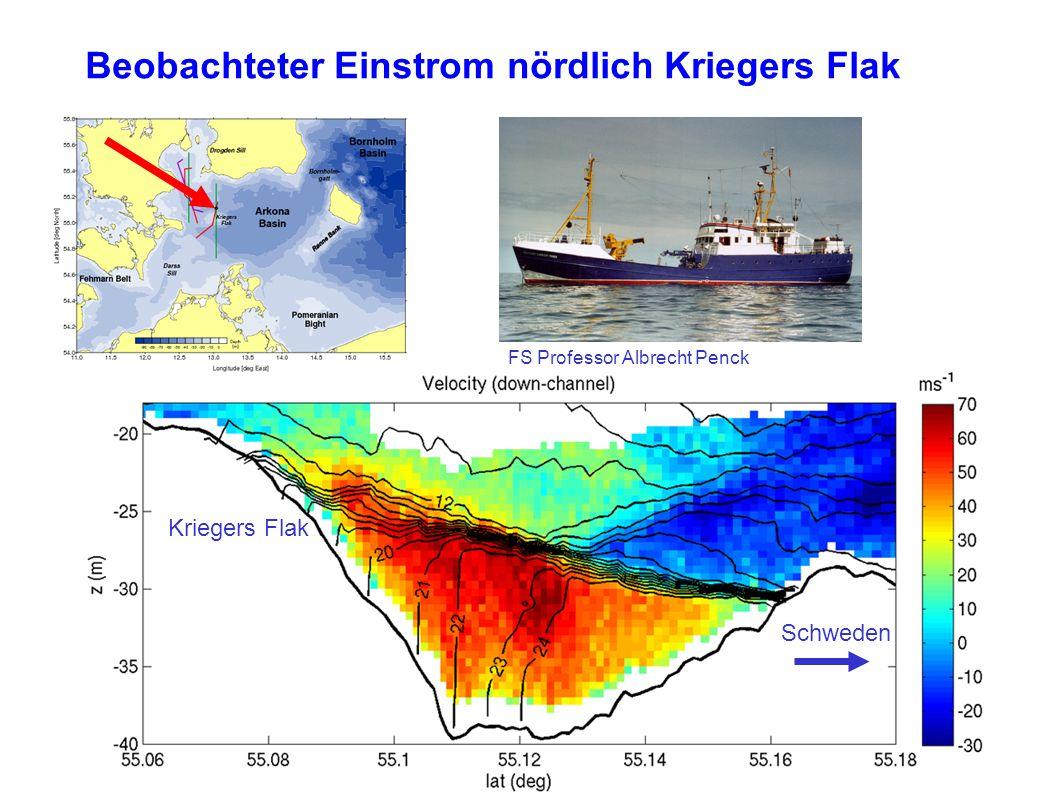 Beobachteter Einstrom nördlich Kriegers Flak FS Professor Albrecht Penck Kriegers Flak Schweden