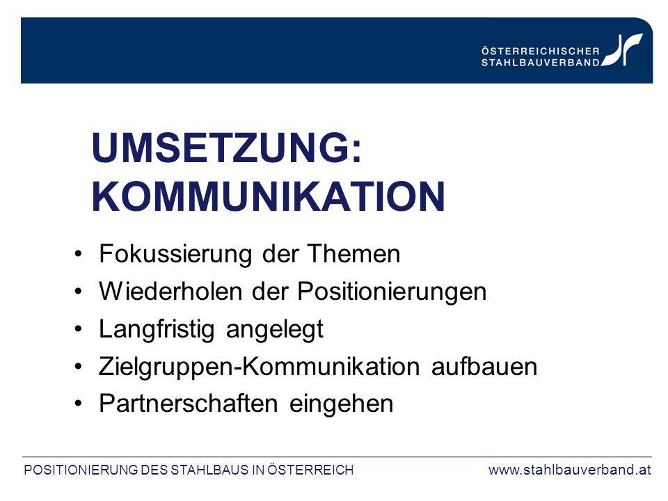 POSITIONIERUNG DES STAHLBAUS IN ÖSTERREICH www.stahlbauverband.at UMSETZUNG: KOMMUNIKATION Fokussierung der Themen Wiederholen der Positionierungen Langfristig angelegt Zielgruppen-Kommunikation aufbauen Partnerschaften eingehen