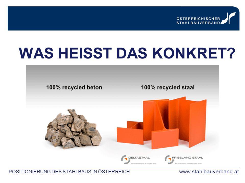 WAS HEISST DAS KONKRET? POSITIONIERUNG DES STAHLBAUS IN ÖSTERREICH www.stahlbauverband.at