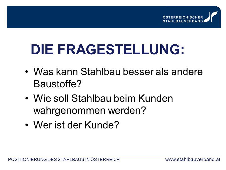 POSITIONIERUNG DES STAHLBAUS IN ÖSTERREICH www.stahlbauverband.at WAS MACHEN DIE ANDEREN RICHTIG.