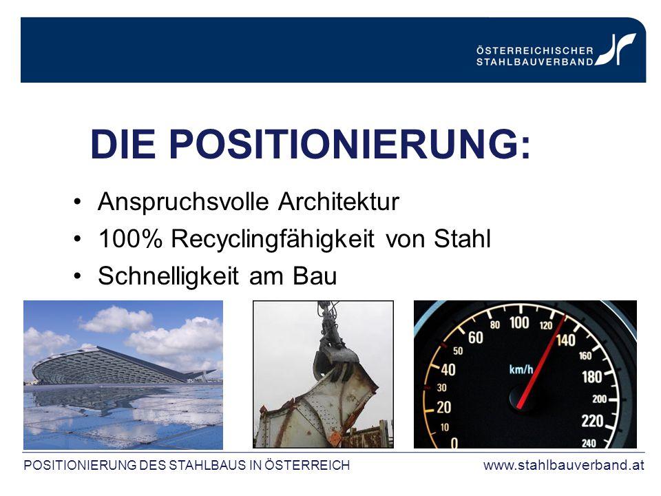 DIE POSITIONIERUNG: Anspruchsvolle Architektur 100% Recyclingfähigkeit von Stahl Schnelligkeit am Bau POSITIONIERUNG DES STAHLBAUS IN ÖSTERREICH www.stahlbauverband.at