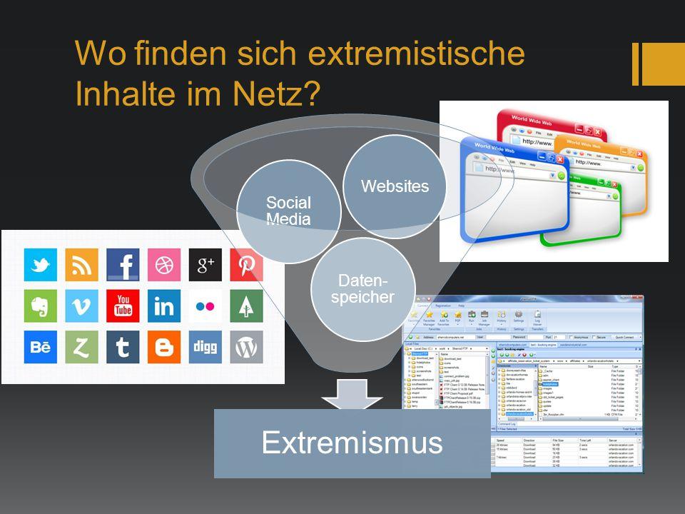 Wo finden sich extremistische Inhalte im Netz? Extremismus Daten- speicher Social Media Websites