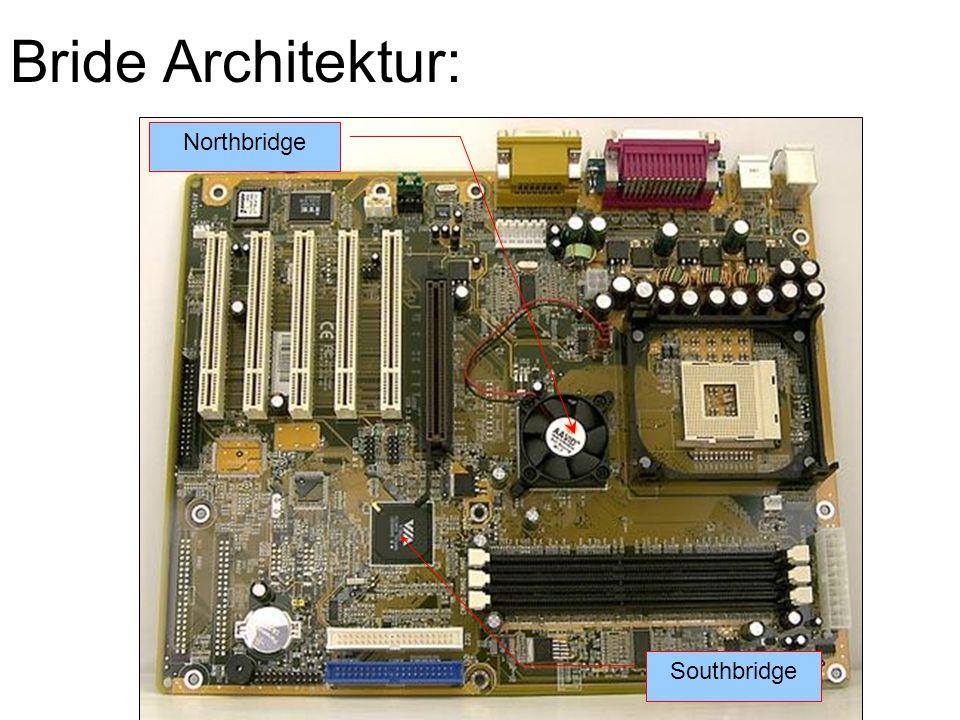 Bride Architektur: Northbridge Southbridge