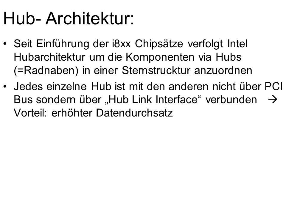 """Hub- Architektur: Seit Einführung der i8xx Chipsätze verfolgt Intel Hubarchitektur um die Komponenten via Hubs (=Radnaben) in einer Sternstrucktur anzuordnen Jedes einzelne Hub ist mit den anderen nicht über PCI Bus sondern über """"Hub Link Interface verbunden  Vorteil: erhöhter Datendurchsatz"""