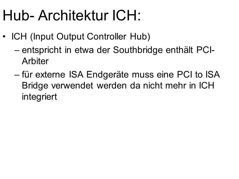 Hub- Architektur ICH: ICH (Input Output Controller Hub) –entspricht in etwa der Southbridge enthält PCI- Arbiter –für externe ISA Endgeräte muss eine PCI to ISA Bridge verwendet werden da nicht mehr in ICH integriert