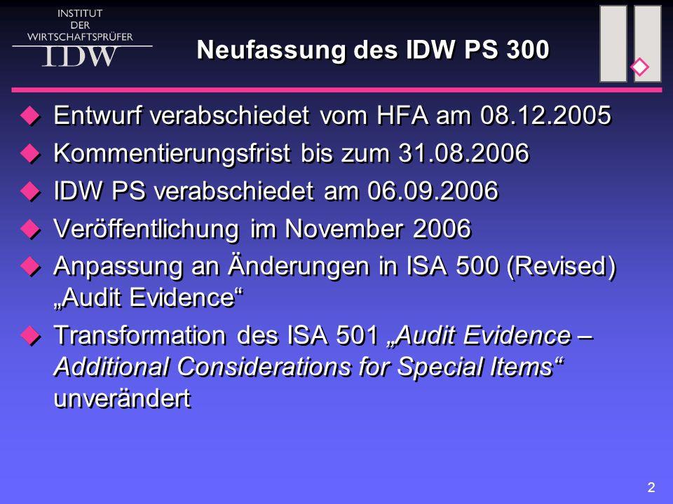 """2 Neufassung des IDW PS 300  Entwurf verabschiedet vom HFA am 08.12.2005  Kommentierungsfrist bis zum 31.08.2006  IDW PS verabschiedet am 06.09.2006  Veröffentlichung im November 2006  Anpassung an Änderungen in ISA 500 (Revised) """"Audit Evidence  Transformation des ISA 501 """"Audit Evidence – Additional Considerations for Special Items unverändert  Entwurf verabschiedet vom HFA am 08.12.2005  Kommentierungsfrist bis zum 31.08.2006  IDW PS verabschiedet am 06.09.2006  Veröffentlichung im November 2006  Anpassung an Änderungen in ISA 500 (Revised) """"Audit Evidence  Transformation des ISA 501 """"Audit Evidence – Additional Considerations for Special Items unverändert"""
