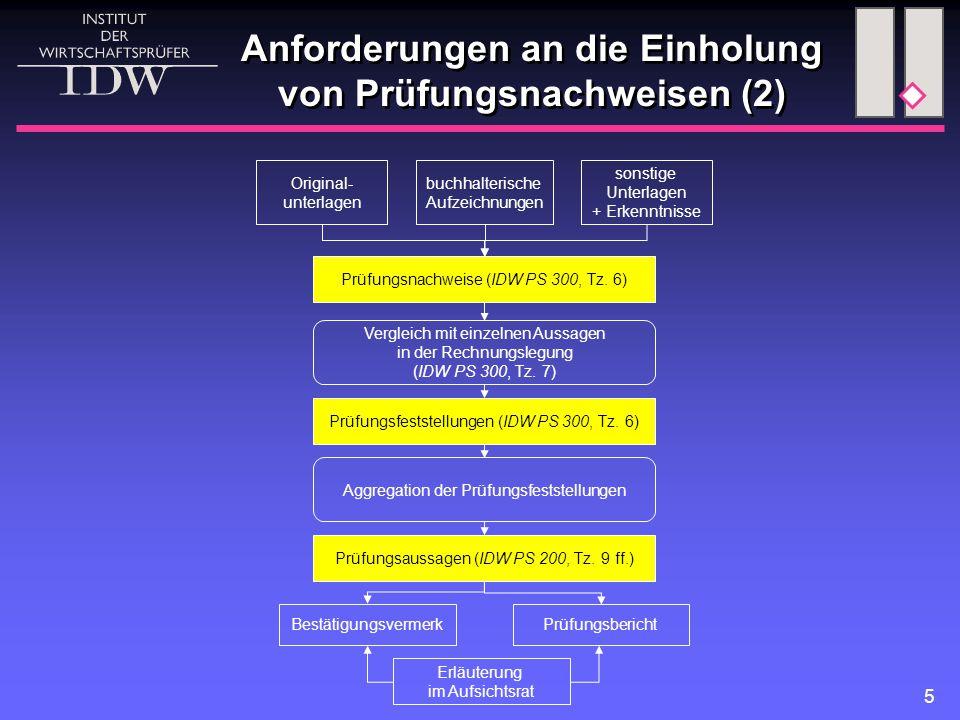 5 Anforderungen an die Einholung von Prüfungsnachweisen (2) Prüfungsnachweise (IDW PS 300, Tz.
