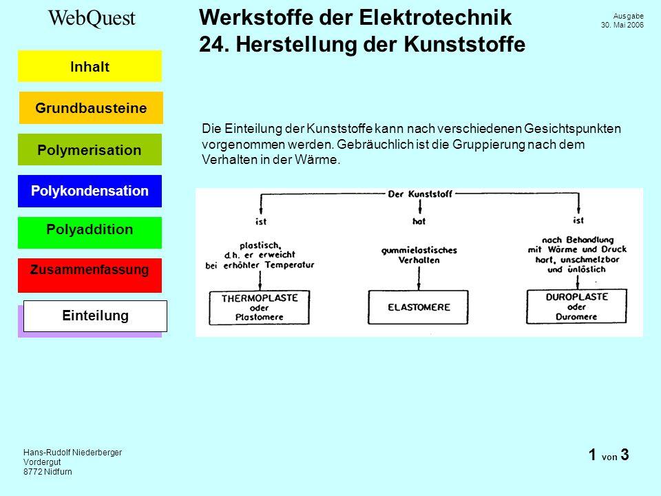 Hans-Rudolf Niederberger Vordergut 8772 Nidfurn Ausgabe 30. Mai 2006 Inhalt Grundbausteine Polyaddition WebQuest Werkstoffe der Elektrotechnik 24. Her