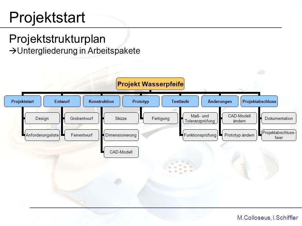 M.Colloseus, I.Schiffler Projekt Wasserpfeife Projektstart Design Anforderungsliste Entwurf Grobentwurf Feinentwurf Konstruktion Skizze Dimensionierun