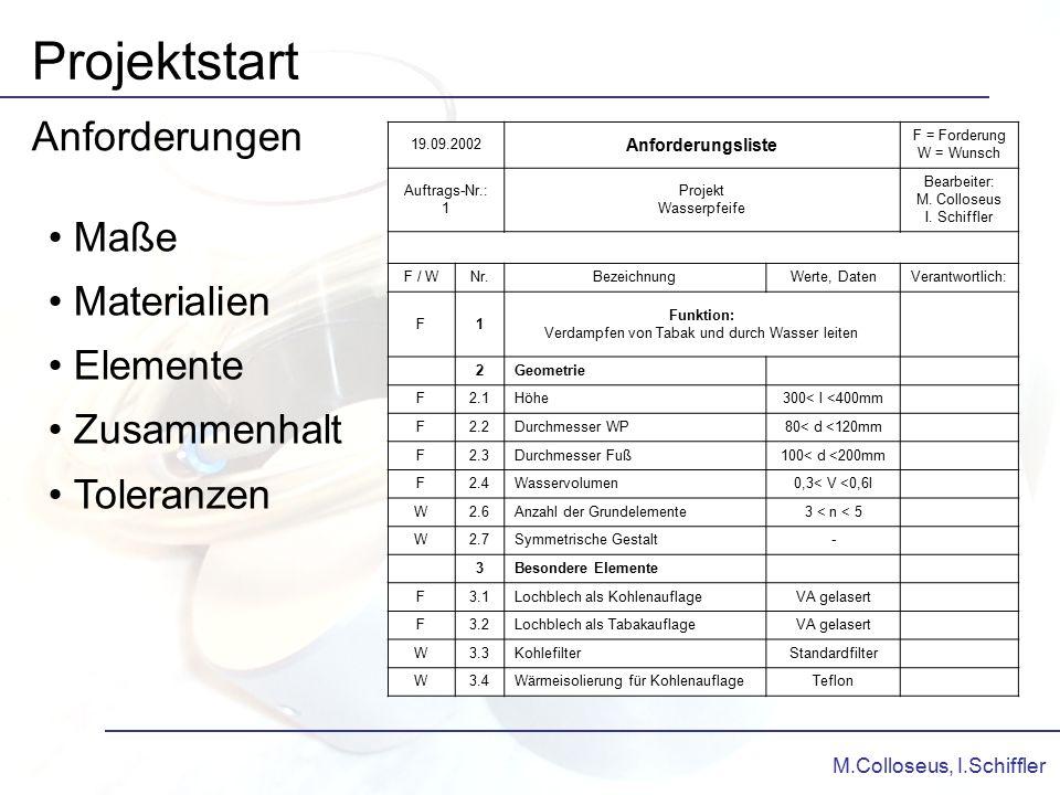 M.Colloseus, I.Schiffler Projektstart Anforderungen 19.09.2002 Anforderungsliste F = Forderung W = Wunsch Auftrags-Nr.: 1 Projekt Wasserpfeife Bearbei