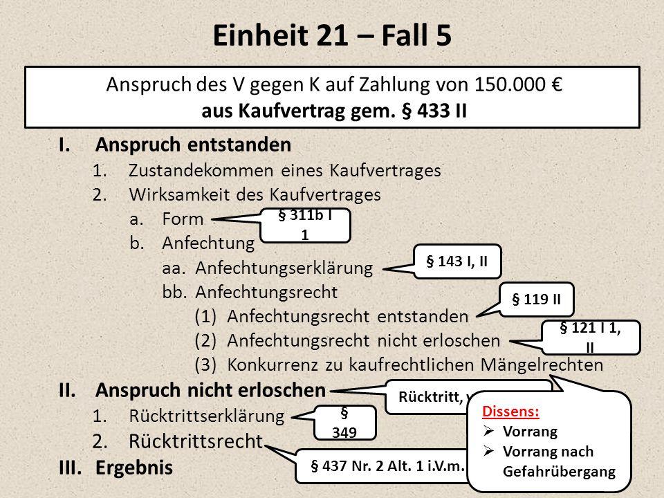 Anspruch des V gegen K auf Zahlung von 150.000 € aus Kaufvertrag gem. § 433 II Einheit 21 – Fall 5 I.Anspruch entstanden 1.Zustandekommen eines Kaufve